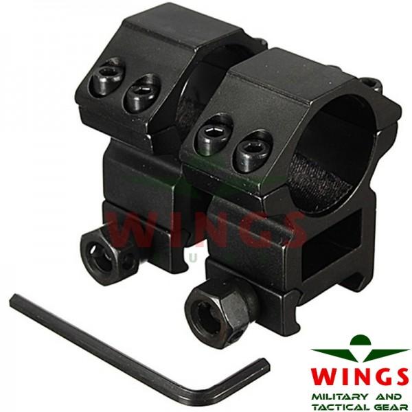 Wings telescoop vizier montage weaver mid